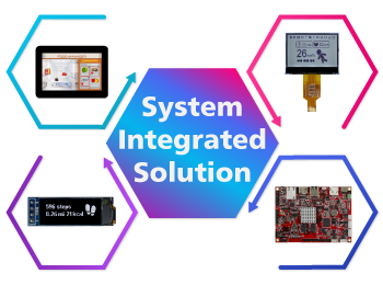 CAN Display, Integrated Display, Smart Display, System Integration, Solution