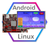 Full embedded display solutions